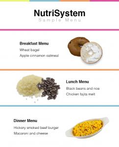 Nutrisystem sample menu