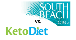 south beach vs keto