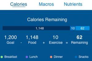 calorie tracking