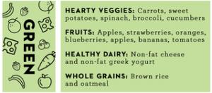 grren food: weight loss